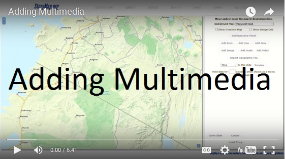 Adding Multimedia